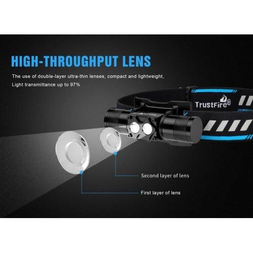 trustfire h5r headlamp 600 lumens 3