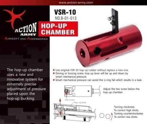 Action Army VSR CNC hop unit