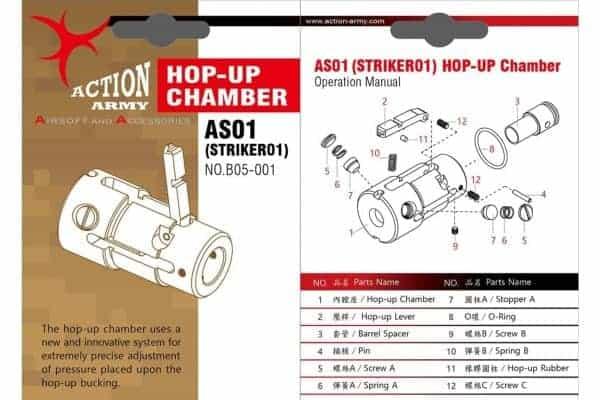 Action Army Ares Striker AS01/02 CNC Hop Unit