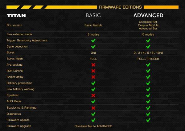 TITAN V2 NGRS™ Advanced Set Rear wired