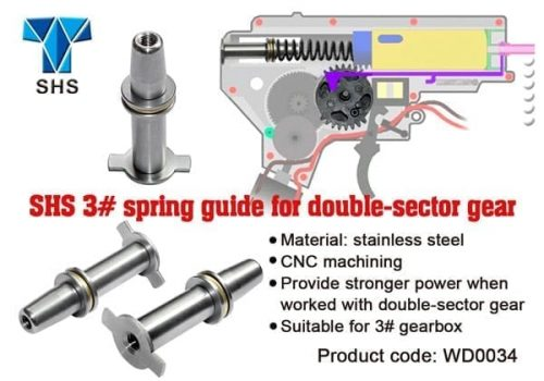 SHS V3 Dual Sector gear spring guide