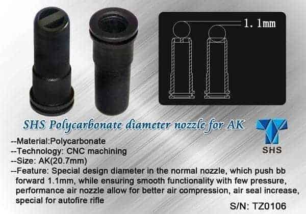SHS AK air nozzle 20.70mm (long)